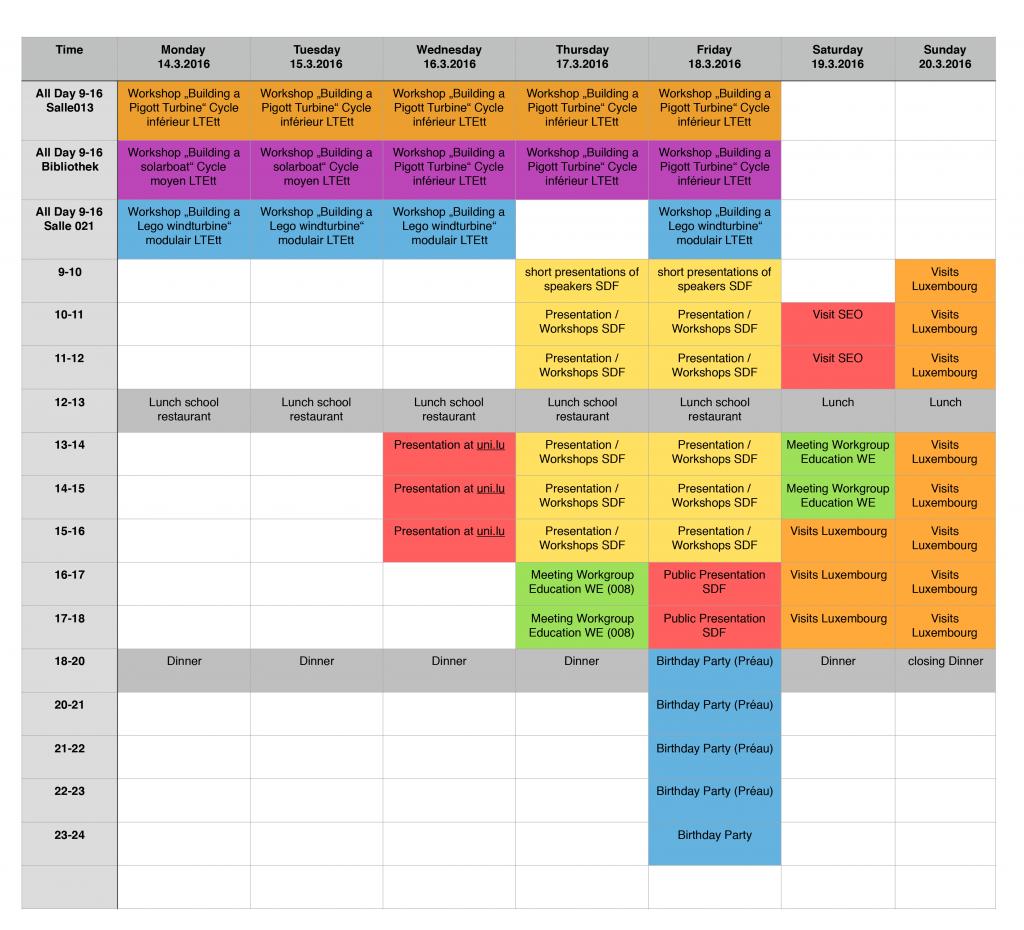 Prog week overview